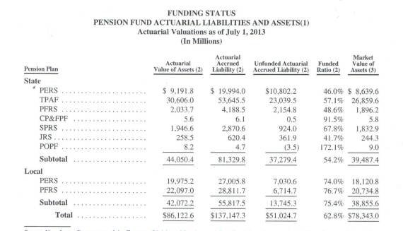 nj pension 2013