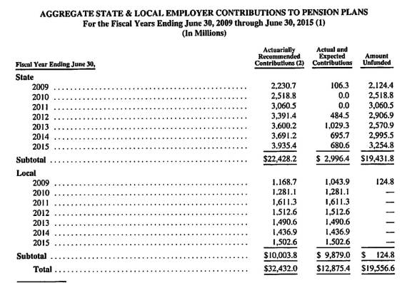 nj pension contributions