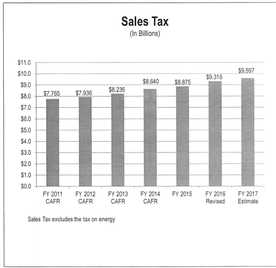 NJ Sales Tax