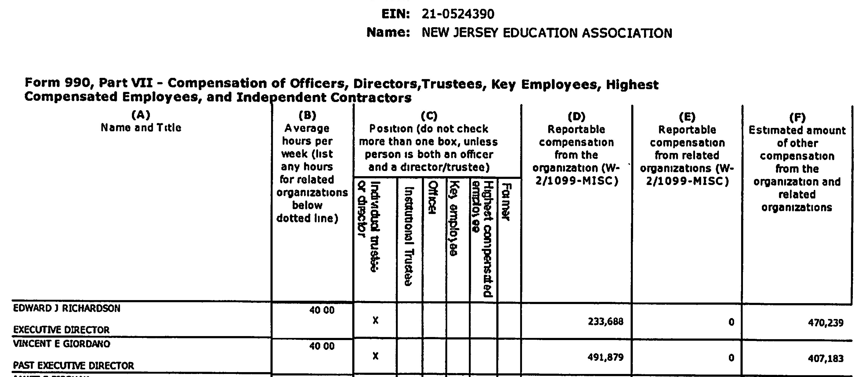 Njea front office staff pensions are secure regular teachers not but column f the last column of njeas 990 adds additional compensation which the irs says is compensation other than reportable compensation falaconquin